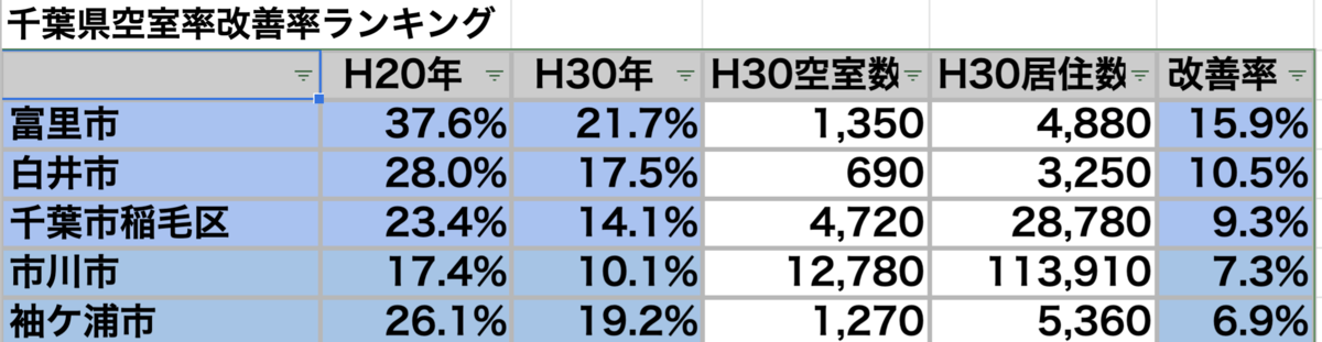 f:id:Taro0212:20210624185050p:plain