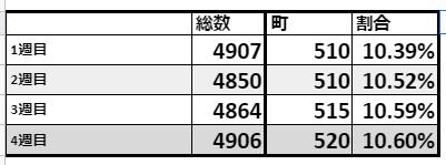 f:id:Taro0212:20210627174252j:plain