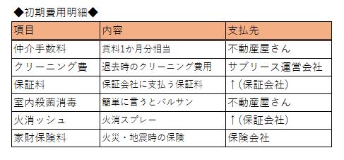 f:id:TaroTaroGoGo:20190623145327p:plain
