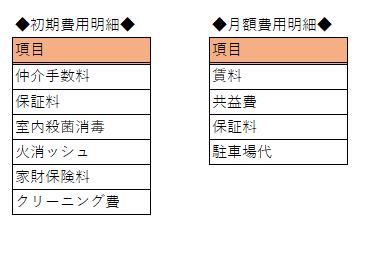 f:id:TaroTaroGoGo:20190626213023p:plain