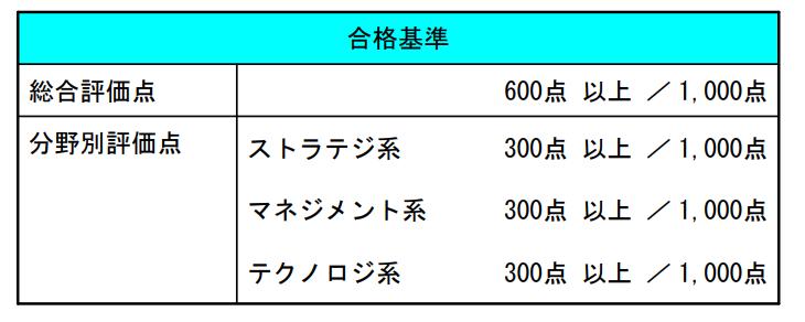 f:id:TaroTaroGoGo:20190704223430p:plain