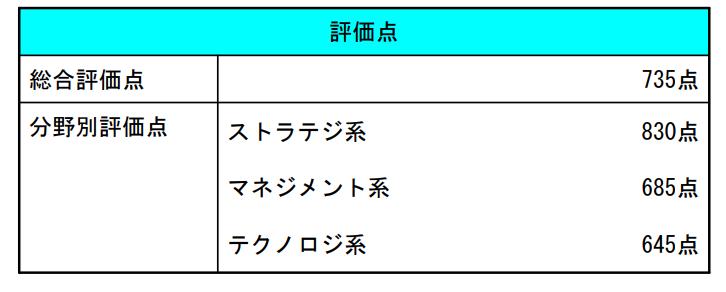f:id:TaroTaroGoGo:20190704230356p:plain