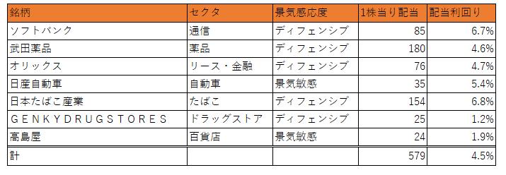f:id:TaroTaroGoGo:20191107214022p:plain