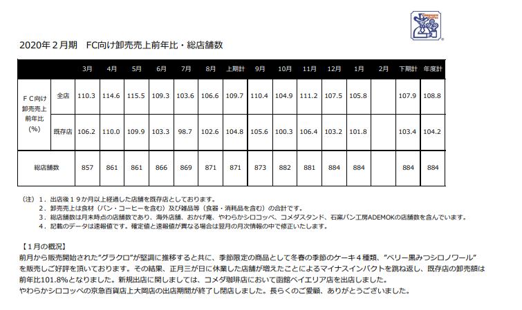 f:id:TaroTaroGoGo:20200210192602p:plain