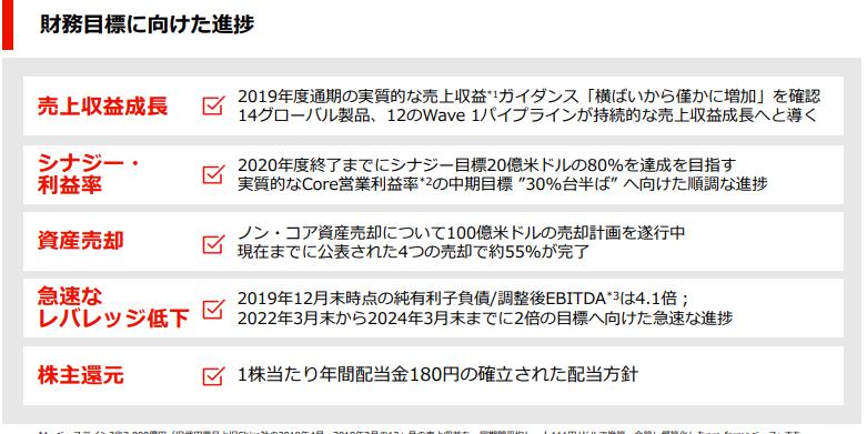 f:id:TaroTaroGoGo:20200216193521p:plain