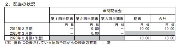 f:id:TaroTaroGoGo:20200329153101p:plain