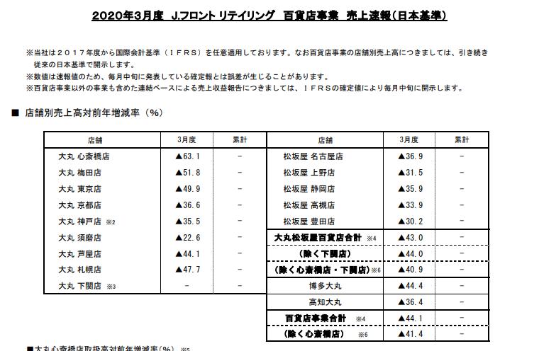 f:id:TaroTaroGoGo:20200411211334p:plain