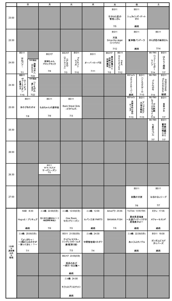 f:id:Tatamin:20200905145602j:plain