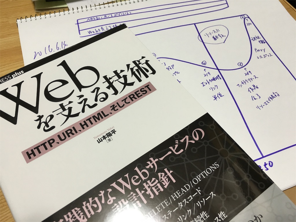 f:id:Tatsuki-z:20160614203739j:image