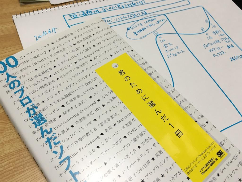 f:id:Tatsuki-z:20160615084307j:image