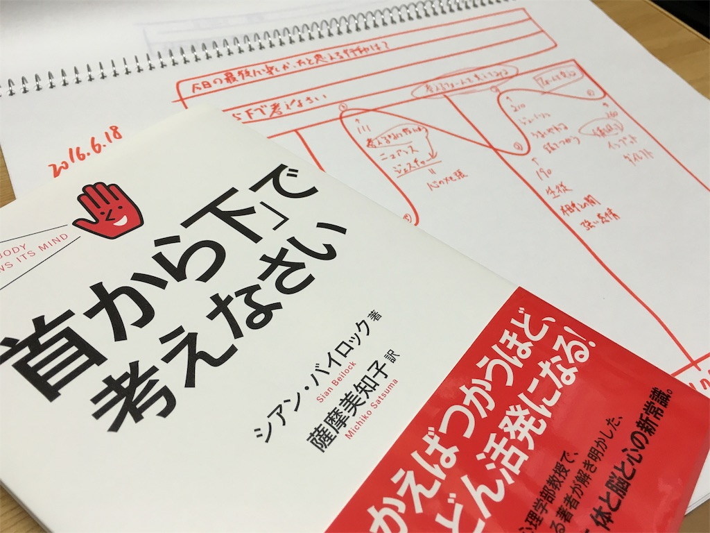 f:id:Tatsuki-z:20160618100014j:image