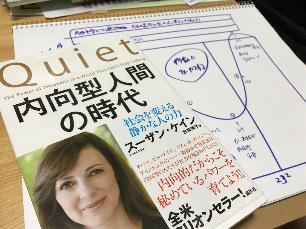 f:id:Tatsuki-z:20160619100909j:image