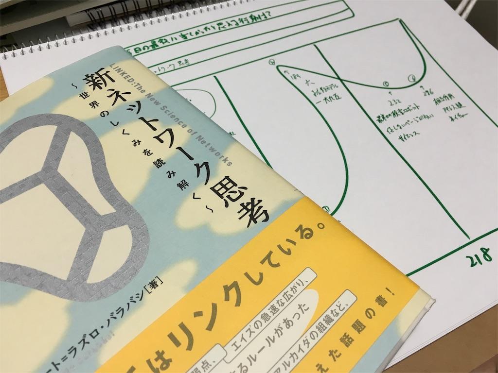 f:id:Tatsuki-z:20160622192918j:image