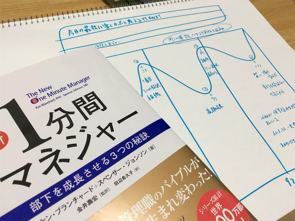 f:id:Tatsuki-z:20160624082741j:image