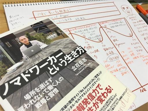 f:id:Tatsuki-z:20160626224730j:image