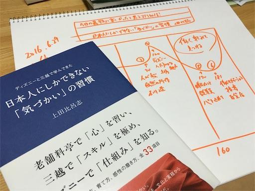 f:id:Tatsuki-z:20160629082836j:image