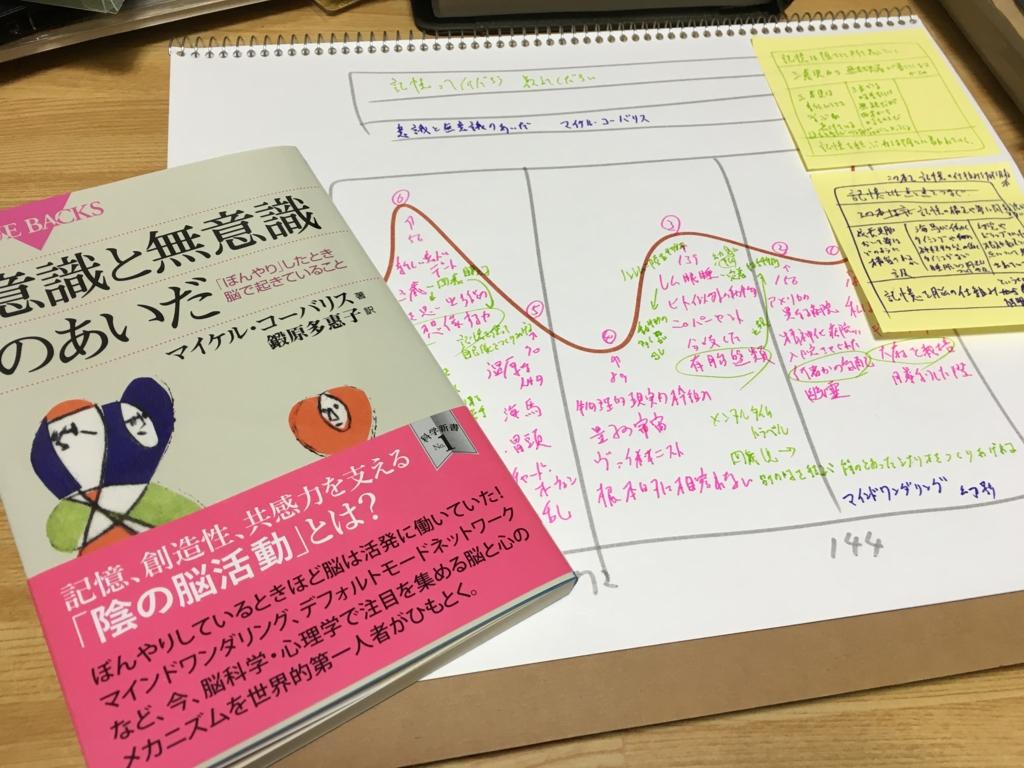 f:id:Tatsuki-z:20160917084430j:plain