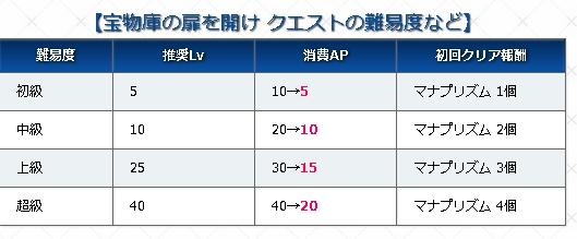 f:id:Tatsumi30A:20170920203216j:plain