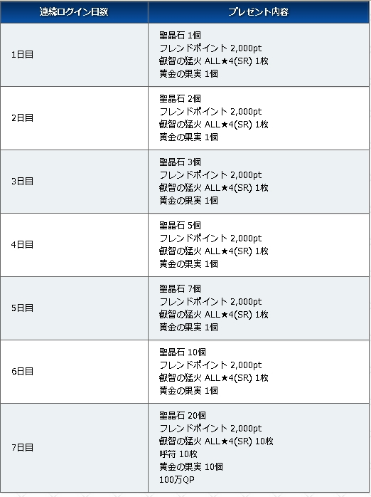 f:id:Tatsumi30A:20170920204308j:plain