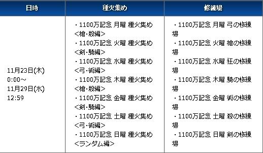 f:id:Tatsumi30A:20171122214420j:plain