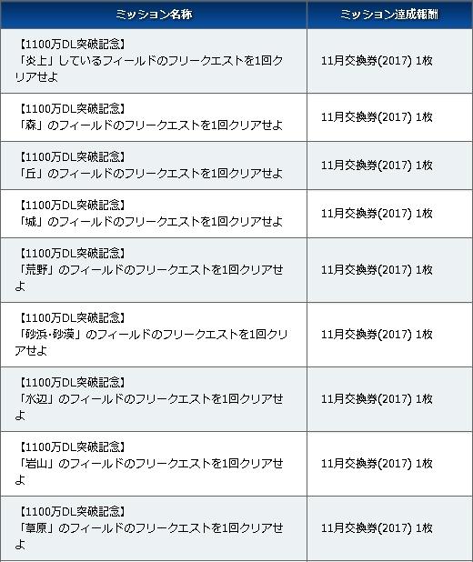 f:id:Tatsumi30A:20171122215223j:plain