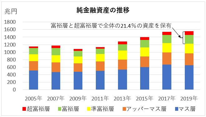 f:id:TatsuyaYokohori:20210209124719p:plain