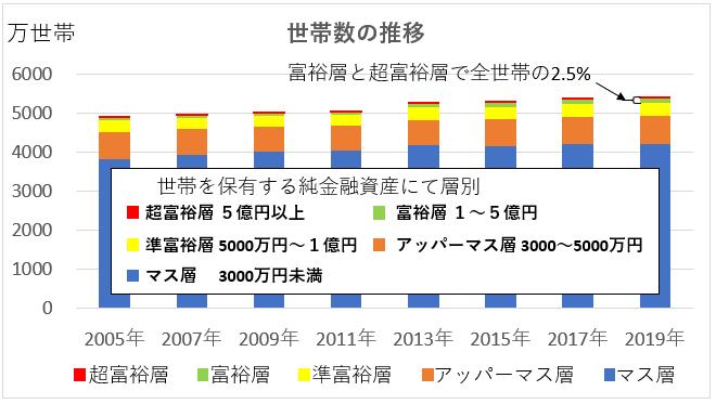 f:id:TatsuyaYokohori:20210209130546p:plain