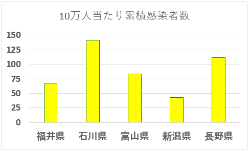 f:id:TatsuyaYokohori:20210213153817p:plain