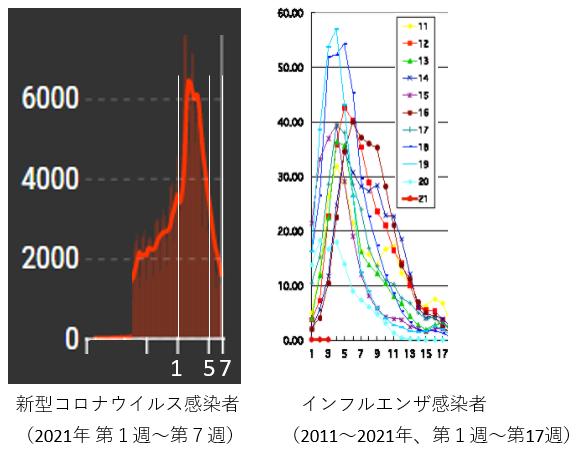 f:id:TatsuyaYokohori:20210215231943p:plain