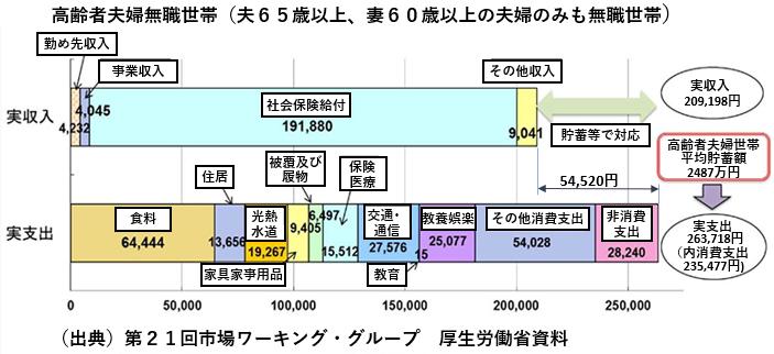 f:id:TatsuyaYokohori:20210226154543p:plain