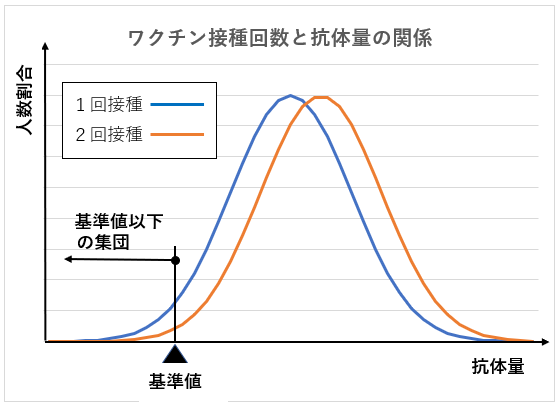 f:id:TatsuyaYokohori:20210309111828p:plain