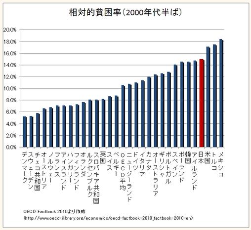 f:id:TatsuyaYokohori:20210310140006p:plain