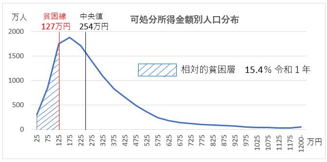 f:id:TatsuyaYokohori:20210310140729p:plain