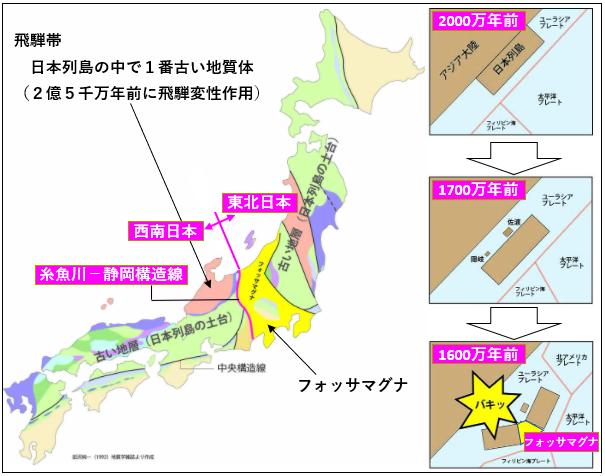 f:id:TatsuyaYokohori:20210313152207p:plain