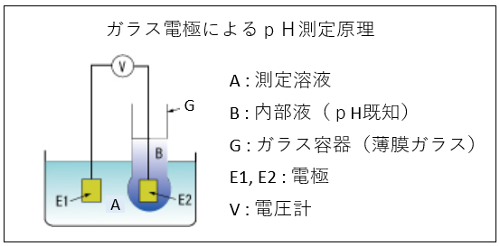 f:id:TatsuyaYokohori:20210325115022p:plain