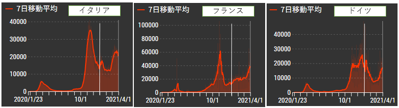 f:id:TatsuyaYokohori:20210401144408p:plain