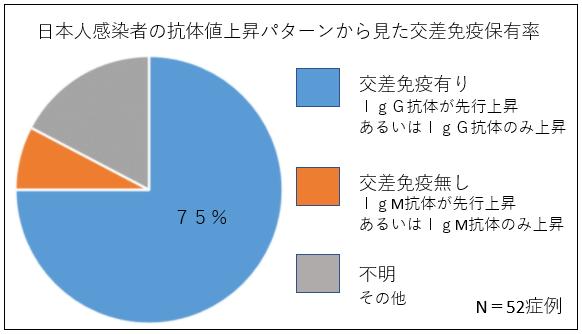 f:id:TatsuyaYokohori:20210407102603p:plain