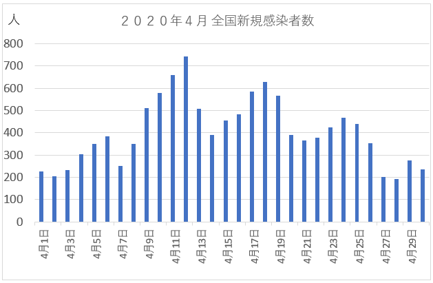 f:id:TatsuyaYokohori:20210408111808p:plain