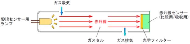 f:id:TatsuyaYokohori:20210413124800p:plain