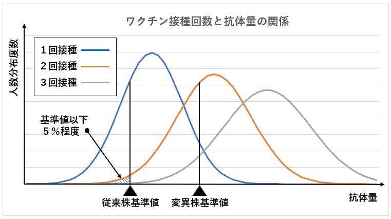 f:id:TatsuyaYokohori:20210420111451p:plain