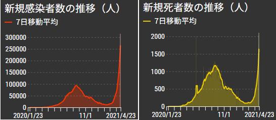 f:id:TatsuyaYokohori:20210423115445p:plain