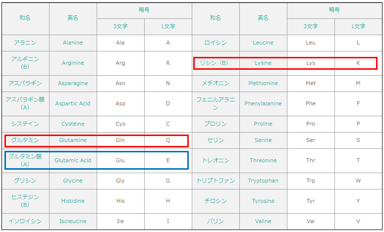 f:id:TatsuyaYokohori:20210430000157p:plain
