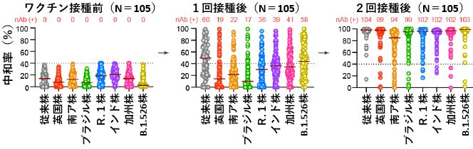 f:id:TatsuyaYokohori:20210513221302p:plain