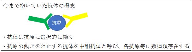 f:id:TatsuyaYokohori:20210514132236p:plain