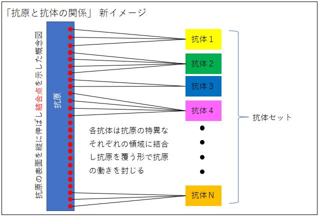 f:id:TatsuyaYokohori:20210514141435p:plain