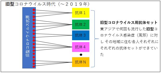 f:id:TatsuyaYokohori:20210514145626p:plain