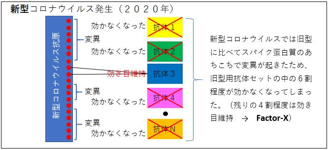f:id:TatsuyaYokohori:20210514150237p:plain