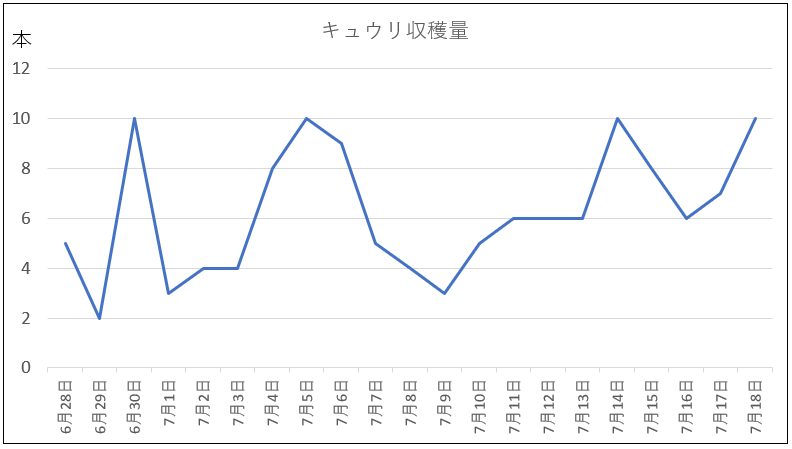 f:id:TatsuyaYokohori:20210718220744p:plain