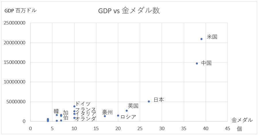 f:id:TatsuyaYokohori:20210808223445p:plain