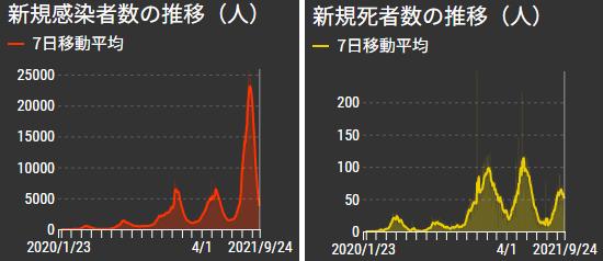 f:id:TatsuyaYokohori:20210925053203p:plain